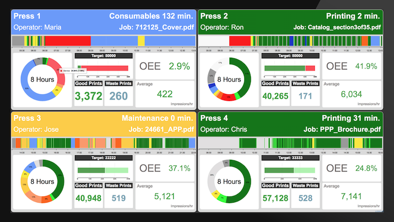 SpencerMetrics real-time dashboard display