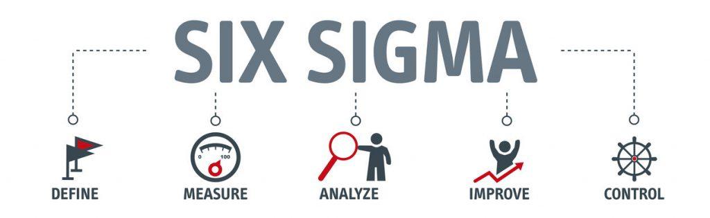 Lean six sigma concept