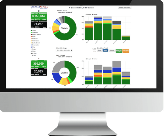 SpencerMetrics analytics dashboard on computer